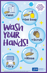 WASH HANDS _ ENGLISH